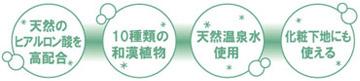 天然のヒアルロン酸、天然温泉水使用、10種の和漢植物